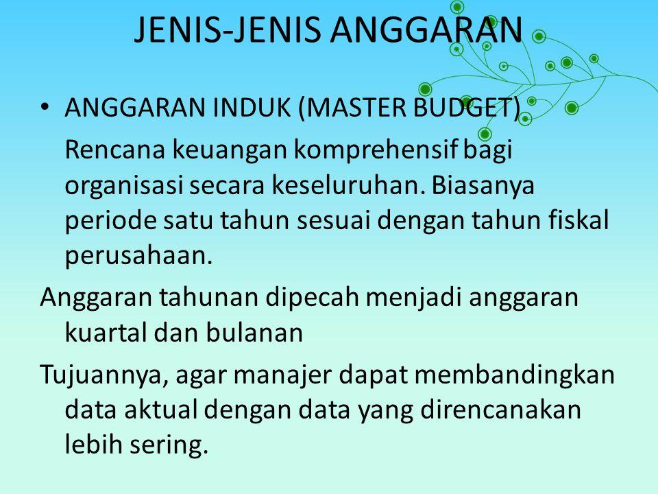 JENIS-JENIS ANGGARAN ANGGARAN INDUK (MASTER BUDGET)