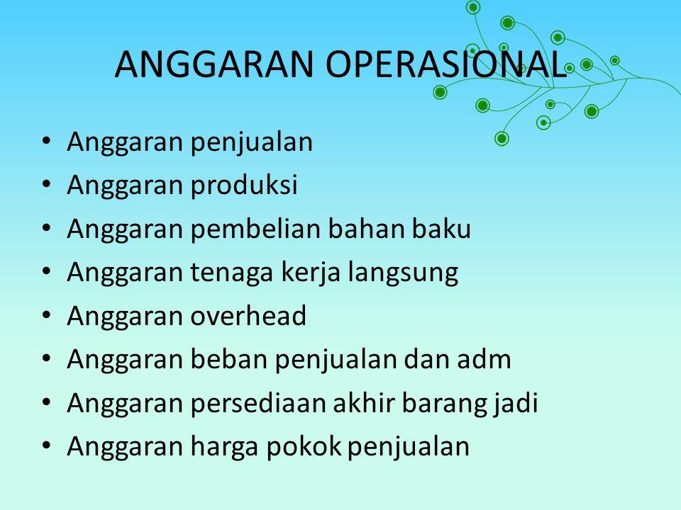 ANGGARAN OPERASIONAL Anggaran penjualan Anggaran produksi