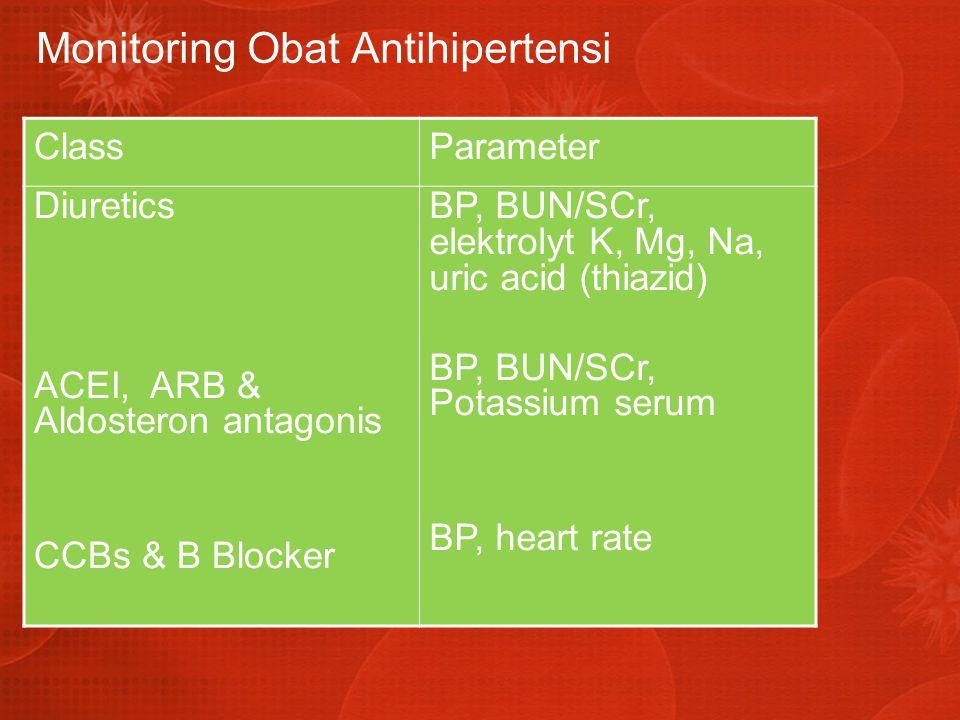 Monitoring Obat Antihipertensi
