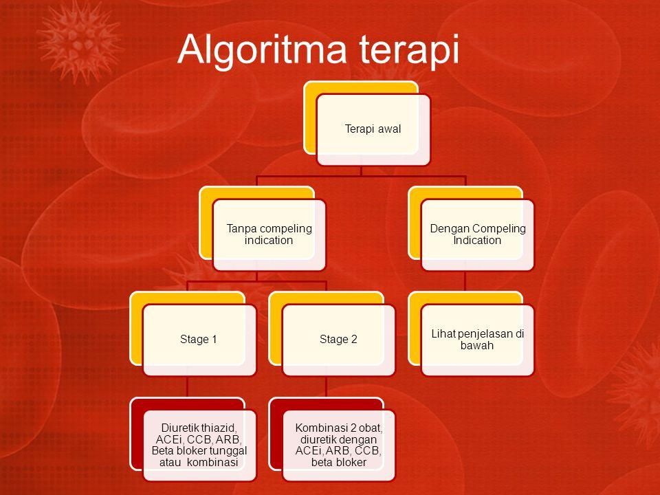 Algoritma terapi Terapi awal Tanpa compeling indication Stage 1