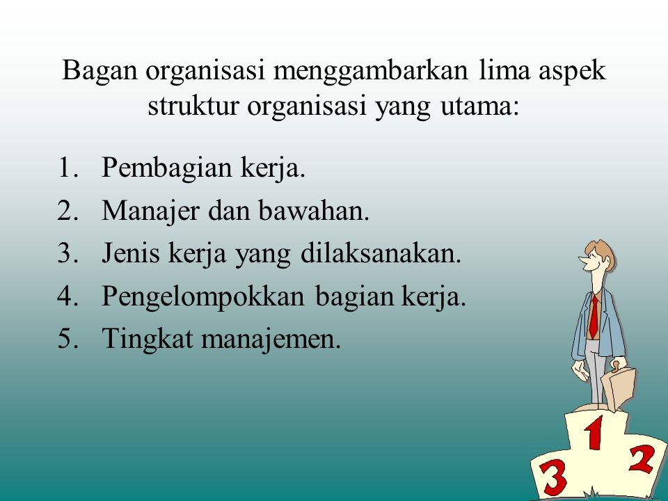 Bagan organisasi menggambarkan lima aspek struktur organisasi yang utama: