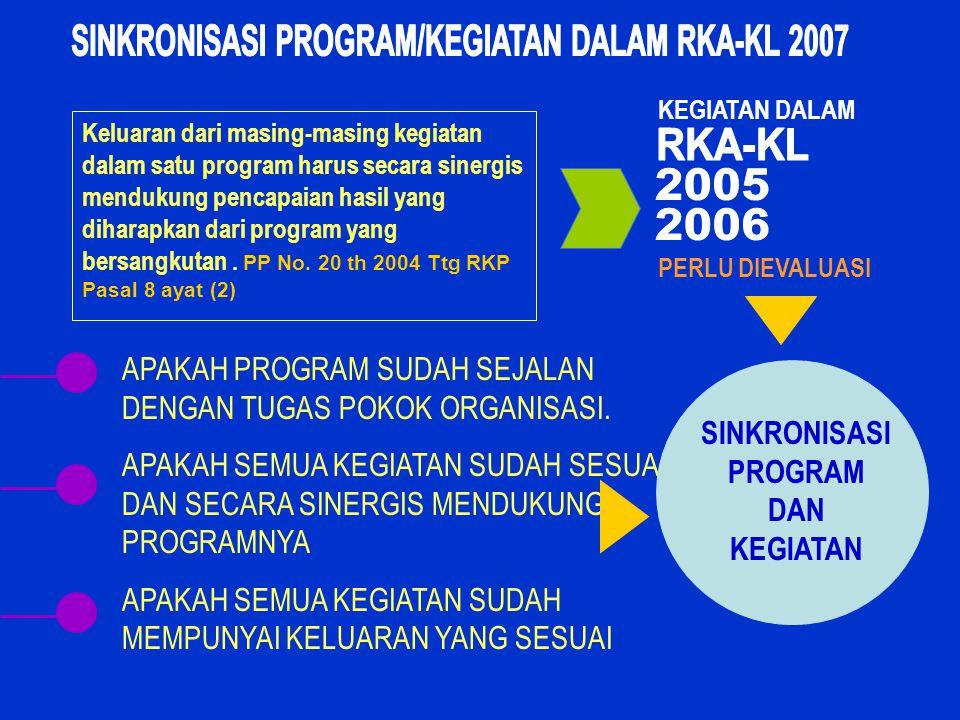 SINKRONISASI PROGRAM/KEGIATAN DALAM RKA-KL 2007 RKA-KL 2005 2006