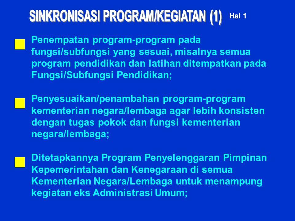 SINKRONISASI PROGRAM/KEGIATAN (1)