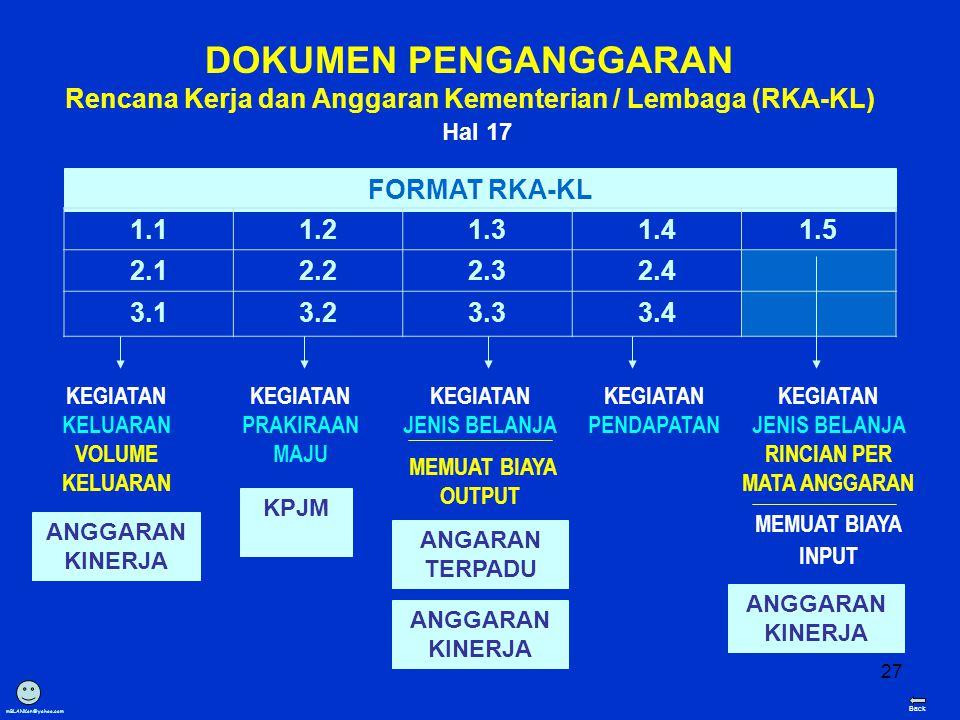 DOKUMEN PENGANGGARAN Rencana Kerja dan Anggaran Kementerian / Lembaga (RKA-KL) Hal 17. FORMAT RKA-KL.
