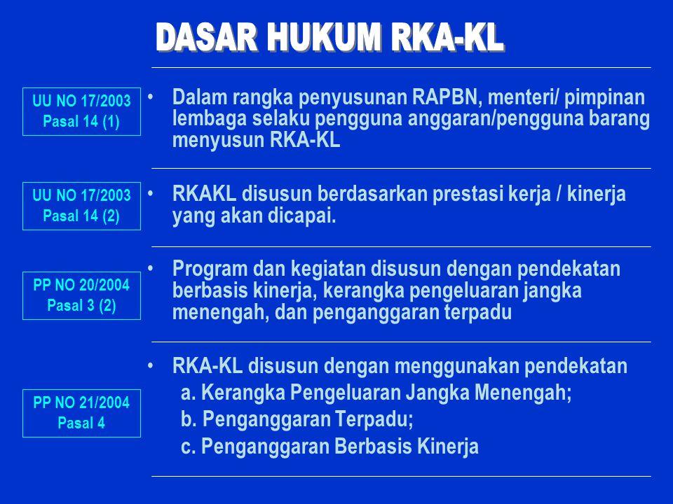 DASAR HUKUM RKA-KL UU NO 17/2003 Pasal 14 (1)