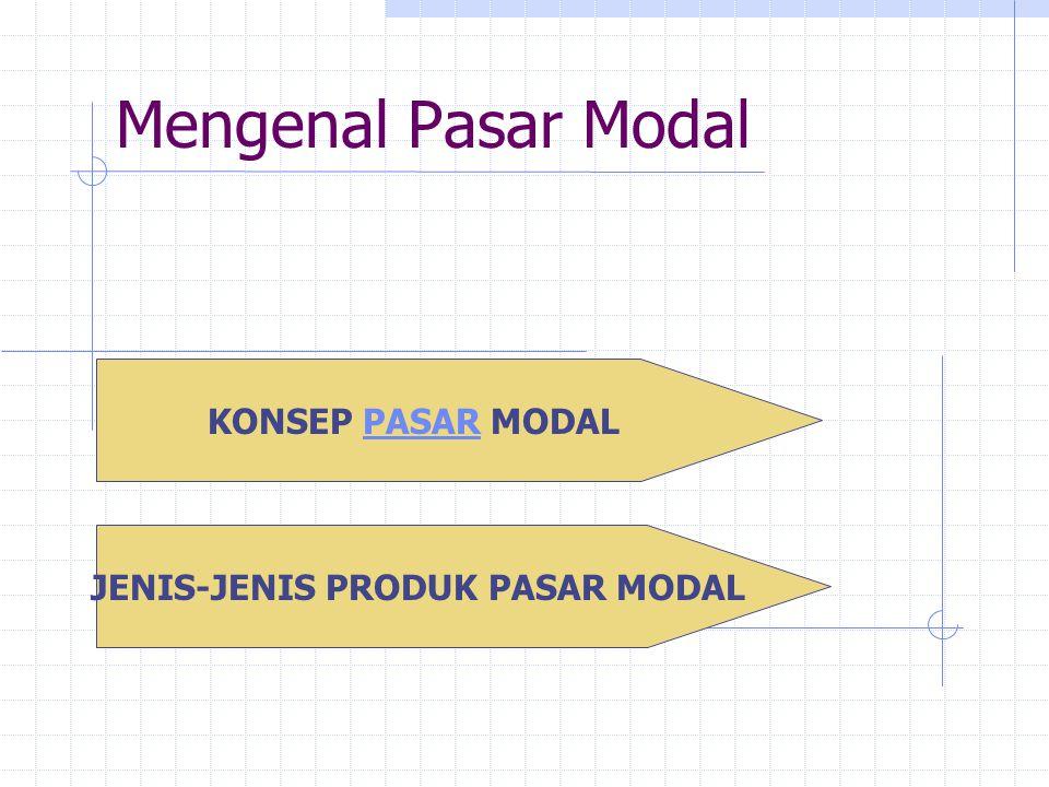 JENIS-JENIS PRODUK PASAR MODAL