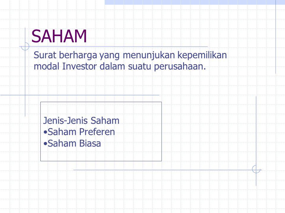SAHAM Surat berharga yang menunjukan kepemilikan modal Investor dalam suatu perusahaan. Jenis-Jenis Saham.