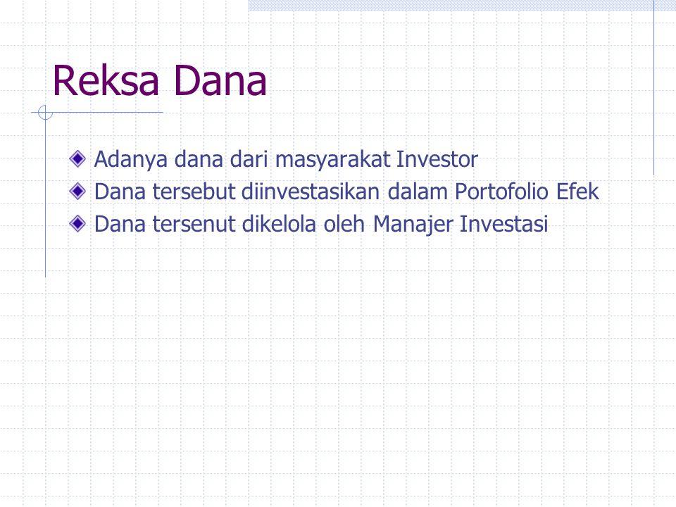 Reksa Dana Adanya dana dari masyarakat Investor