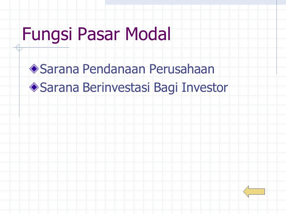 Fungsi Pasar Modal Sarana Pendanaan Perusahaan