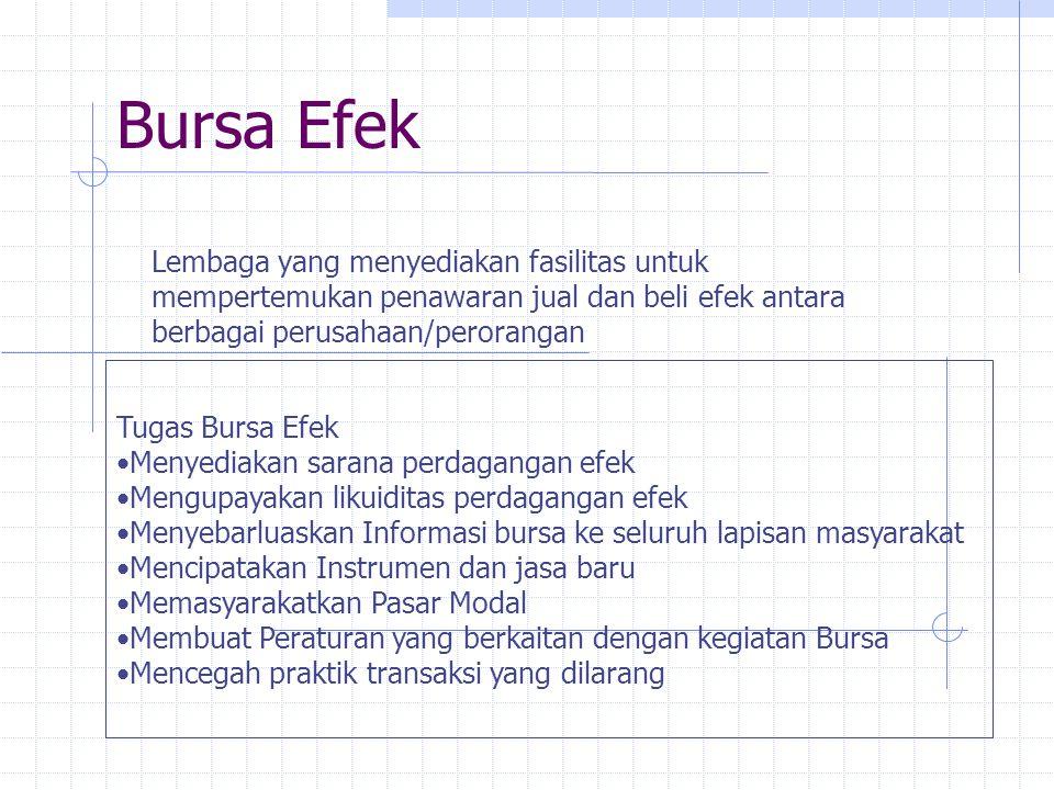 Bursa Efek Lembaga yang menyediakan fasilitas untuk mempertemukan penawaran jual dan beli efek antara berbagai perusahaan/perorangan.