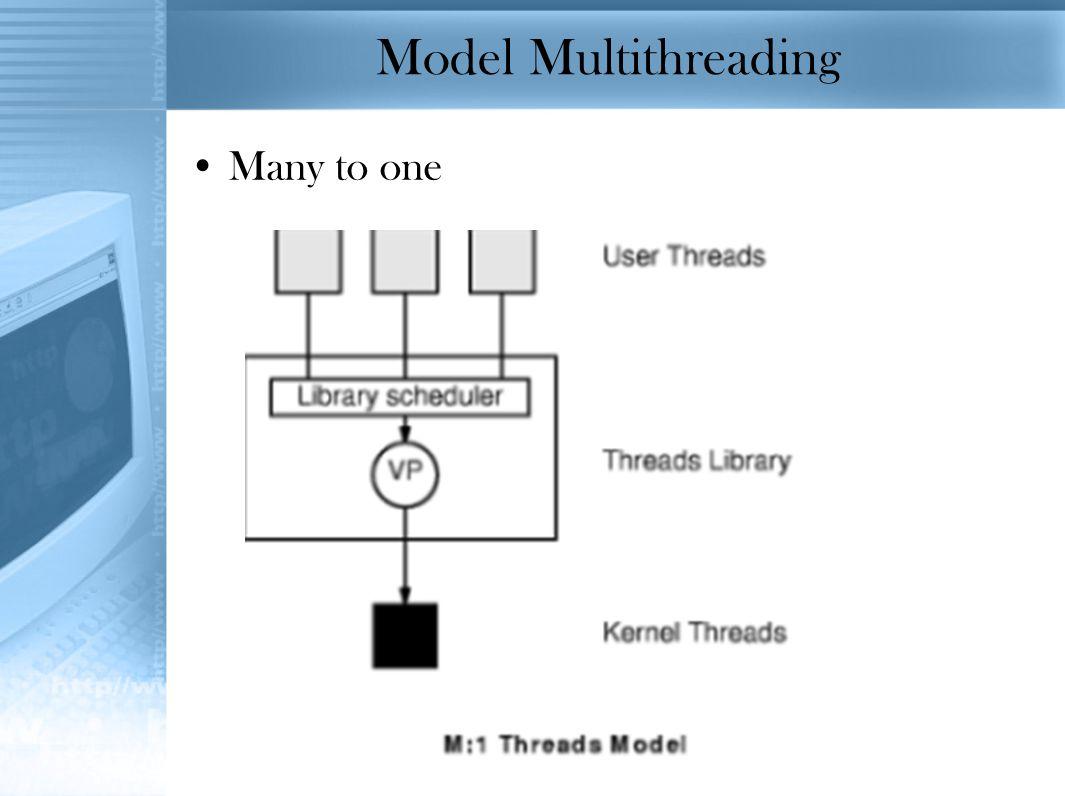 Model Multithreading Many to one