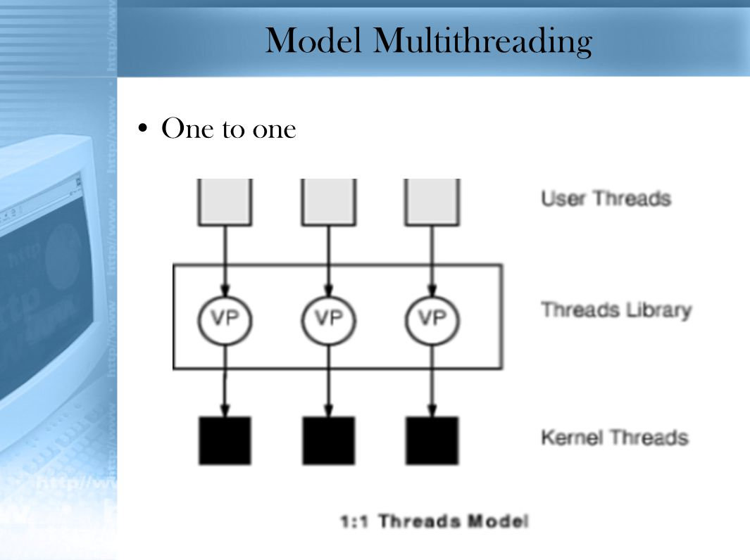 Model Multithreading One to one
