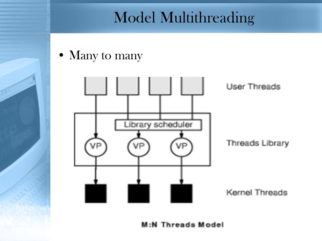 Model Multithreading Many to many