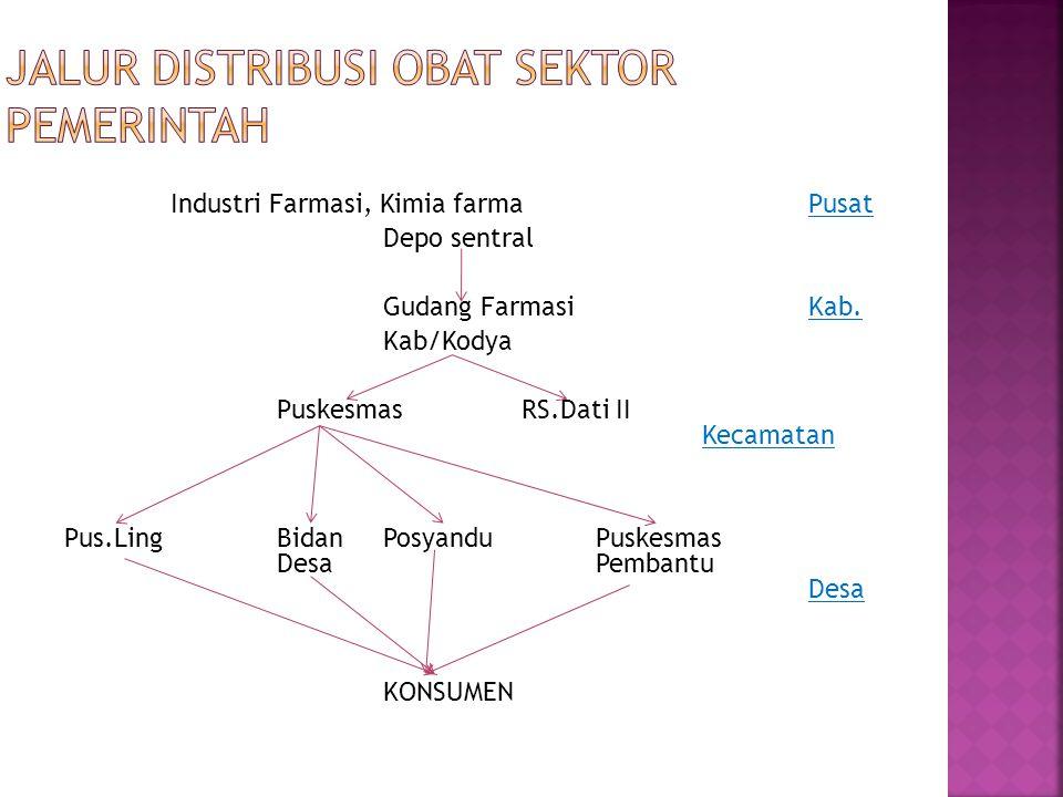 Jalur distribusi obat sektor pemerintah