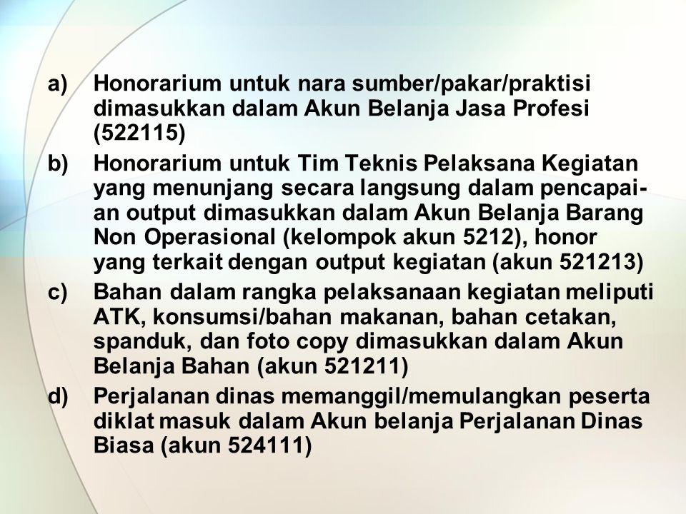 Honorarium untuk nara sumber/pakar/praktisi dimasukkan dalam Akun Belanja Jasa Profesi (522115)