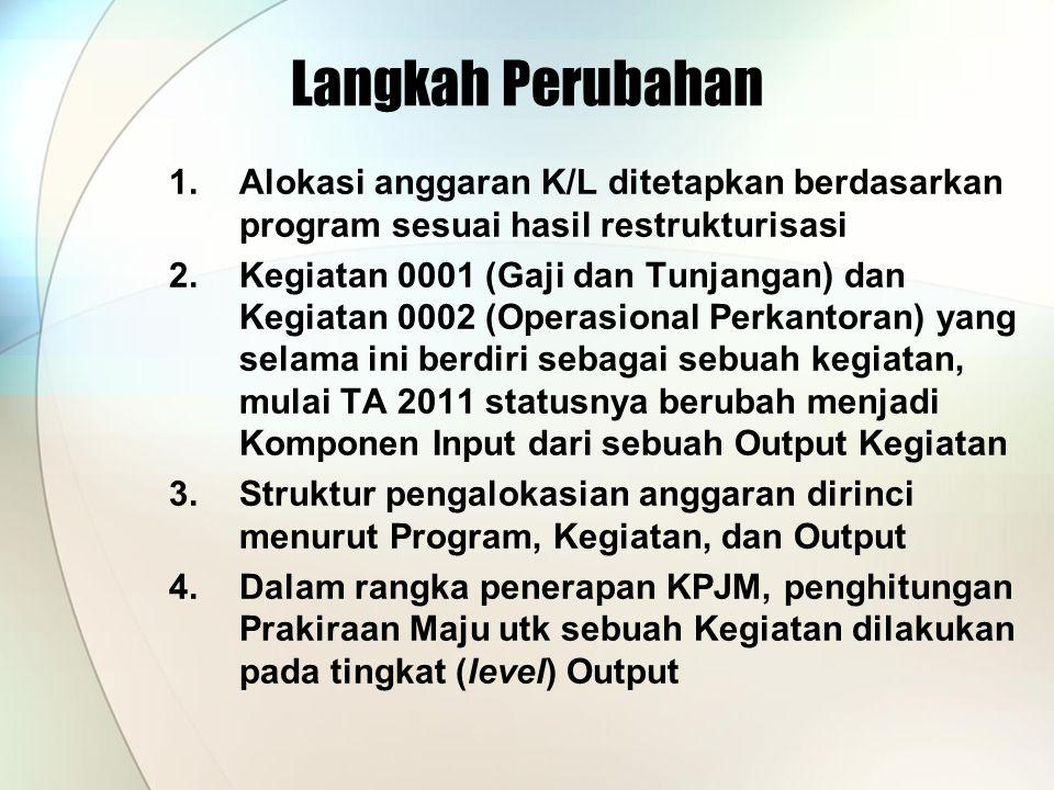 Langkah Perubahan Alokasi anggaran K/L ditetapkan berdasarkan program sesuai hasil restrukturisasi.