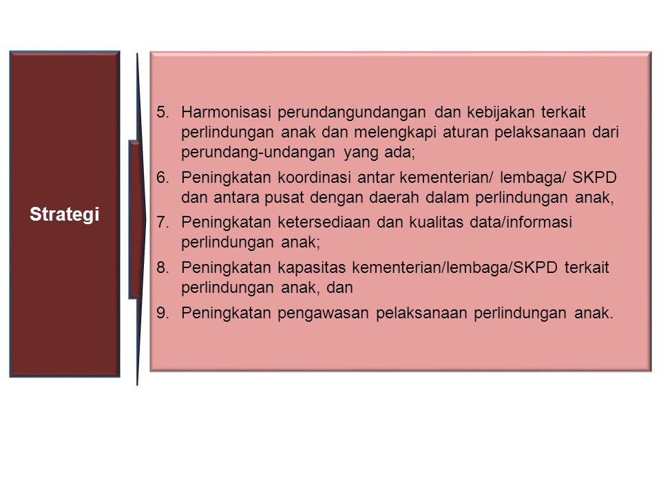 Strategi Harmonisasi perundangundangan dan kebijakan terkait perlindungan anak dan melengkapi aturan pelaksanaan dari perundang-undangan yang ada;