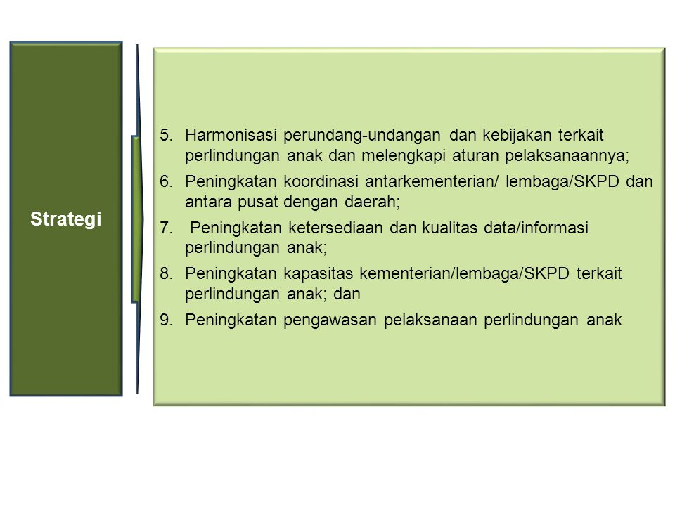Strategi Harmonisasi perundang-undangan dan kebijakan terkait perlindungan anak dan melengkapi aturan pelaksanaannya;