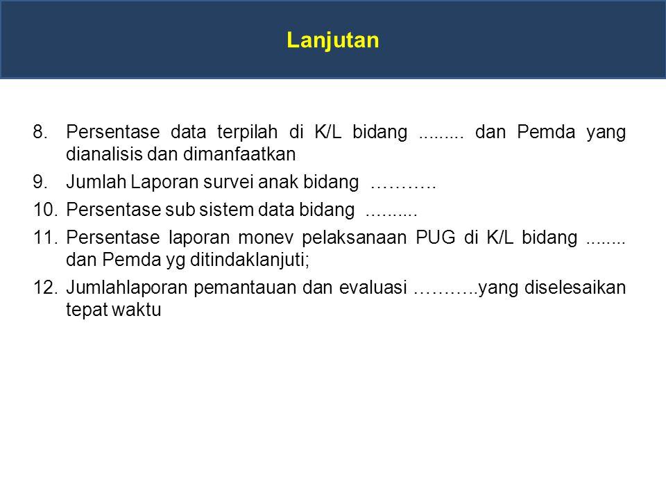 Lanjutan Persentase data terpilah di K/L bidang ......... dan Pemda yang dianalisis dan dimanfaatkan.