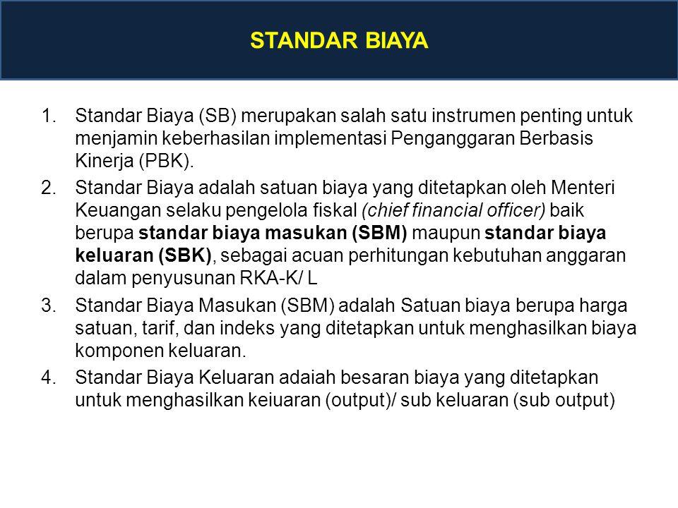 STANDAR BIAYA Standar Biaya (SB) merupakan salah satu instrumen penting untuk menjamin keberhasilan implementasi Penganggaran Berbasis Kinerja (PBK).