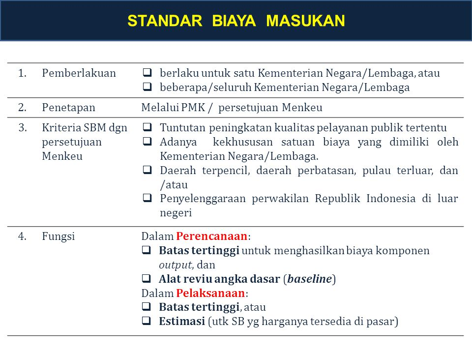 STANDAR BIAYA MASUKAN 1. Pemberlakuan