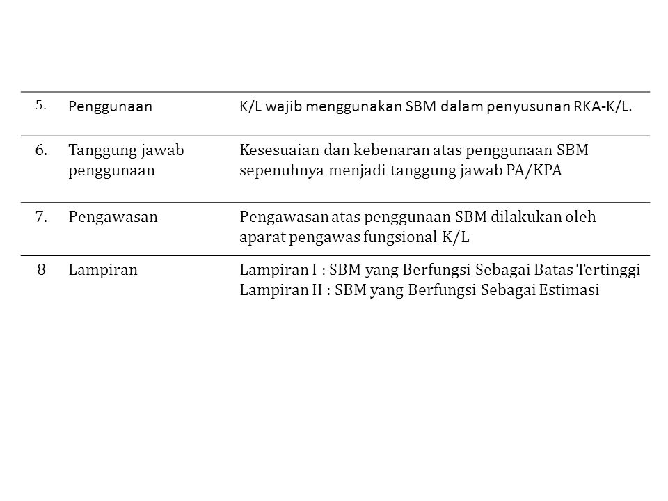 K/L wajib menggunakan SBM dalam penyusunan RKA-K/L. 6.