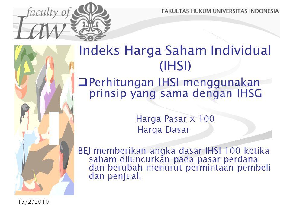 Indeks Harga Saham Individual (IHSI)
