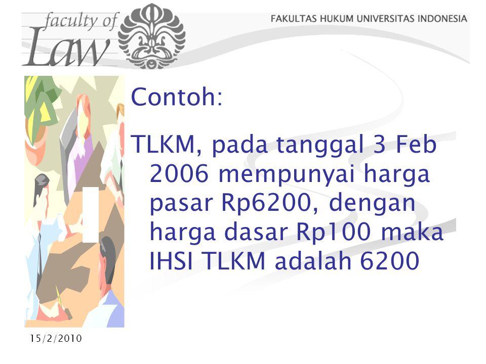 Contoh: TLKM, pada tanggal 3 Feb 2006 mempunyai harga pasar Rp6200, dengan harga dasar Rp100 maka IHSI TLKM adalah 6200.