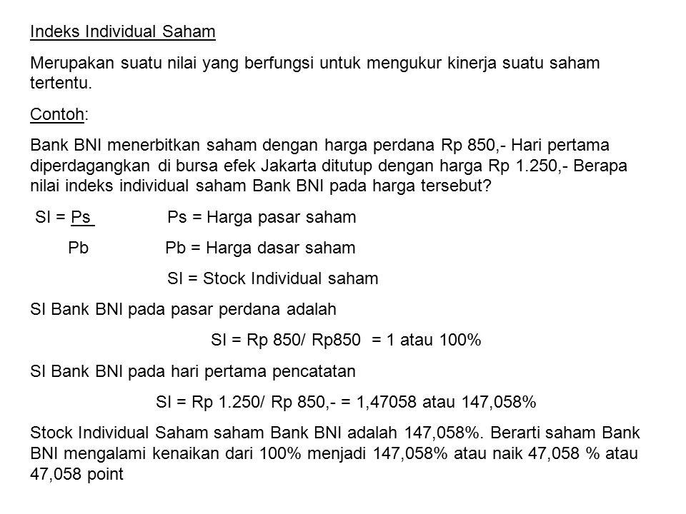 Indeks Individual Saham