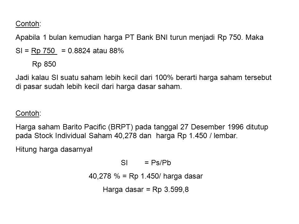 Contoh: Apabila 1 bulan kemudian harga PT Bank BNI turun menjadi Rp 750. Maka. SI = Rp 750 = 0.8824 atau 88%