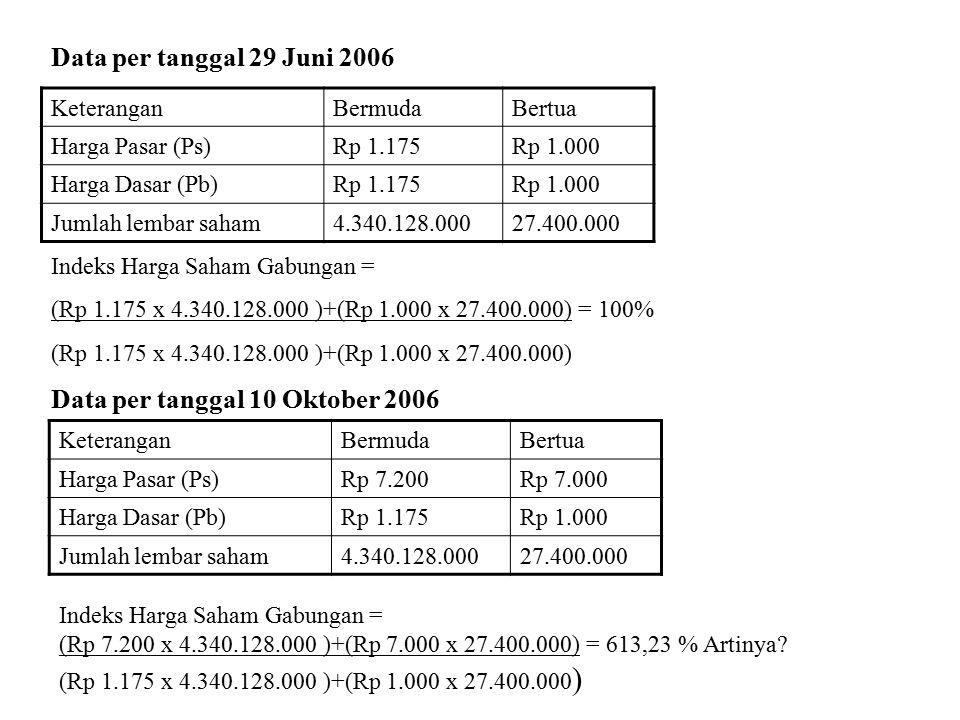 Data per tanggal 10 Oktober 2006