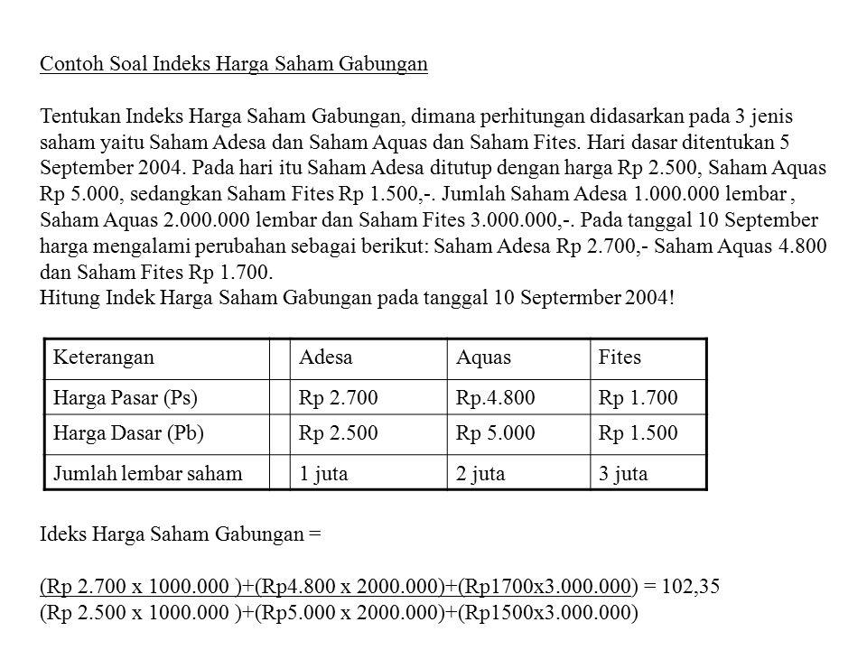 Contoh Soal Indeks Harga Saham Gabungan