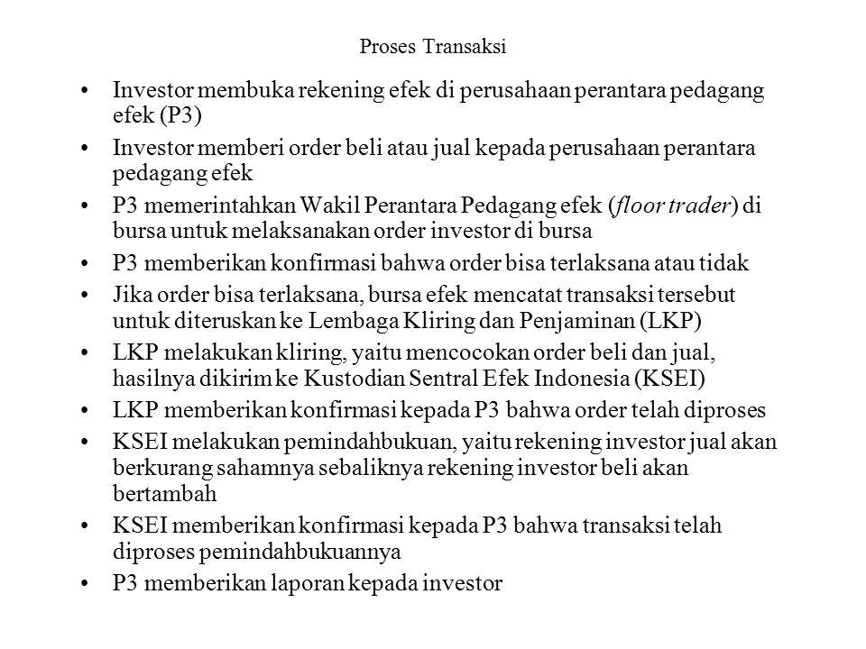 P3 memberikan konfirmasi bahwa order bisa terlaksana atau tidak