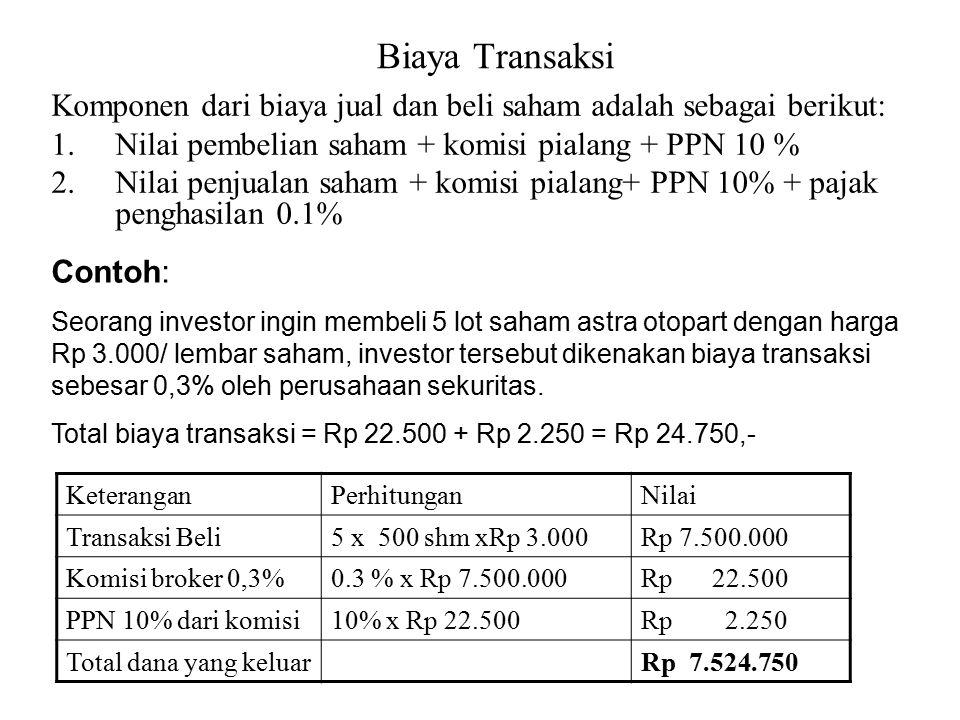 Biaya Transaksi Komponen dari biaya jual dan beli saham adalah sebagai berikut: Nilai pembelian saham + komisi pialang + PPN 10 %