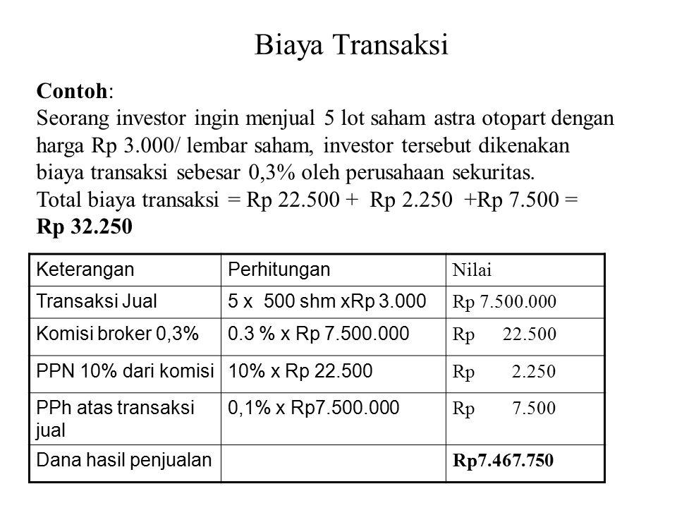 Biaya Transaksi Contoh: