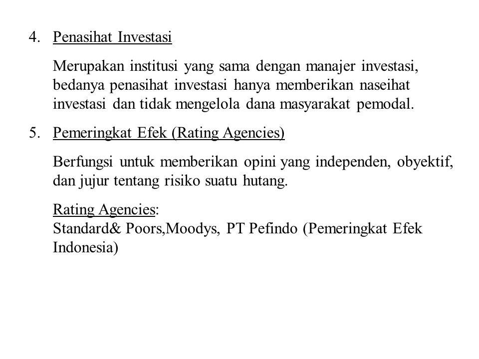 Penasihat Investasi
