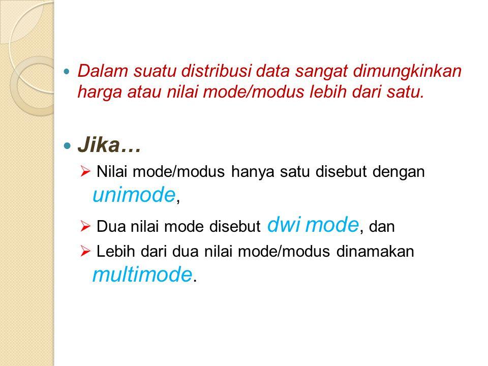 Dalam suatu distribusi data sangat dimungkinkan harga atau nilai mode/modus lebih dari satu.