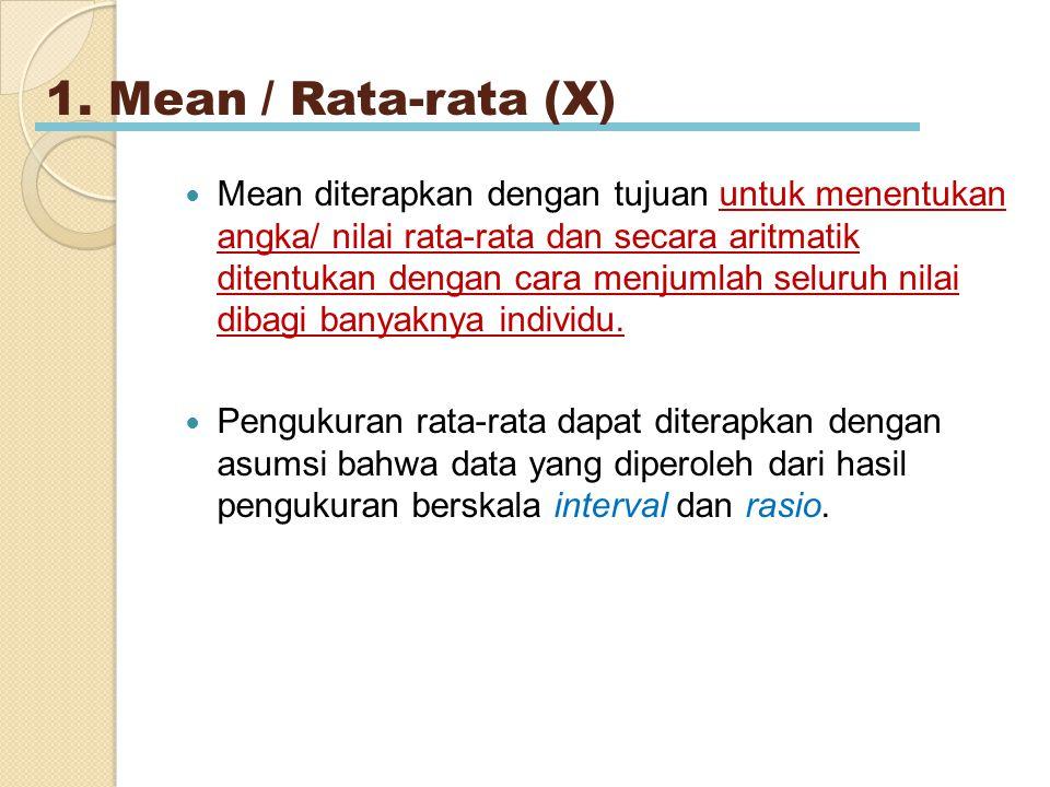 1. Mean / Rata-rata (X)