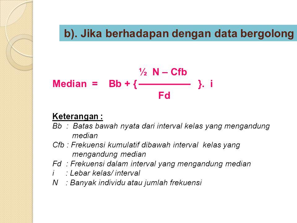 b). Jika berhadapan dengan data bergolong
