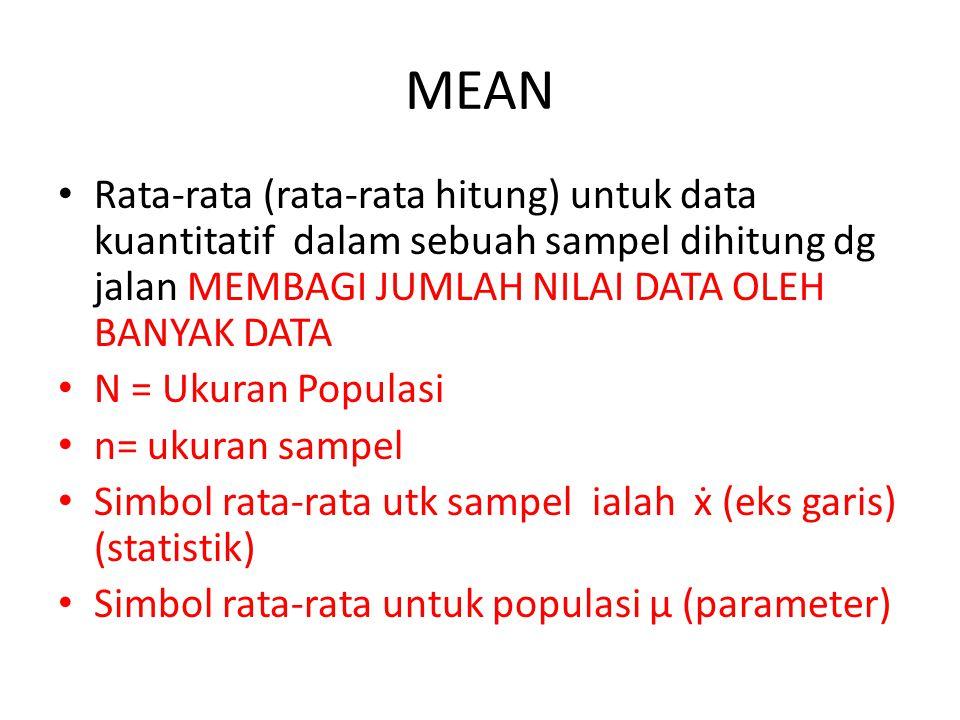 MEAN Rata-rata (rata-rata hitung) untuk data kuantitatif dalam sebuah sampel dihitung dg jalan MEMBAGI JUMLAH NILAI DATA OLEH BANYAK DATA.