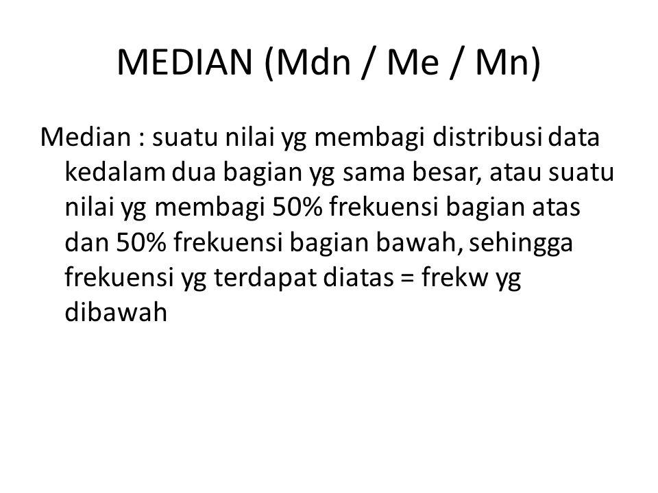 MEDIAN (Mdn / Me / Mn)