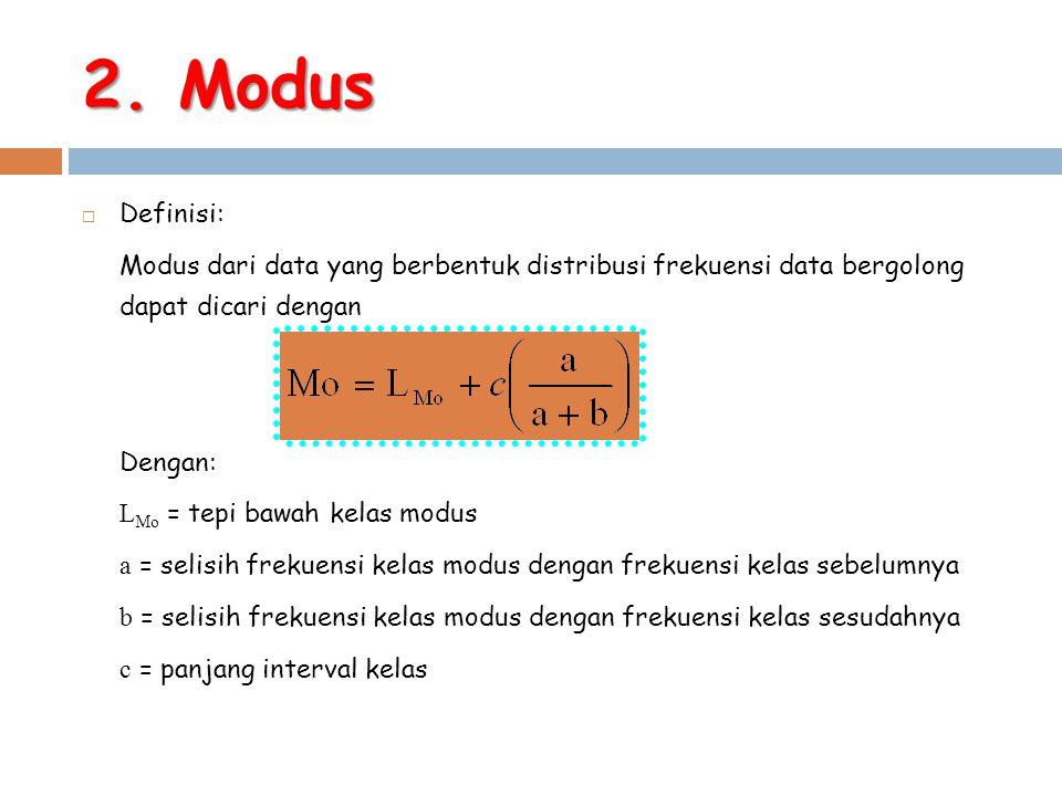 2. Modus Definisi: Modus dari data yang berbentuk distribusi frekuensi data bergolong dapat dicari dengan.