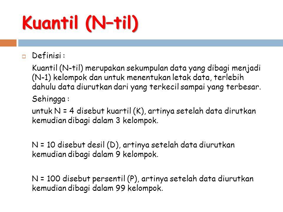 Kuantil (N–til) Definisi :
