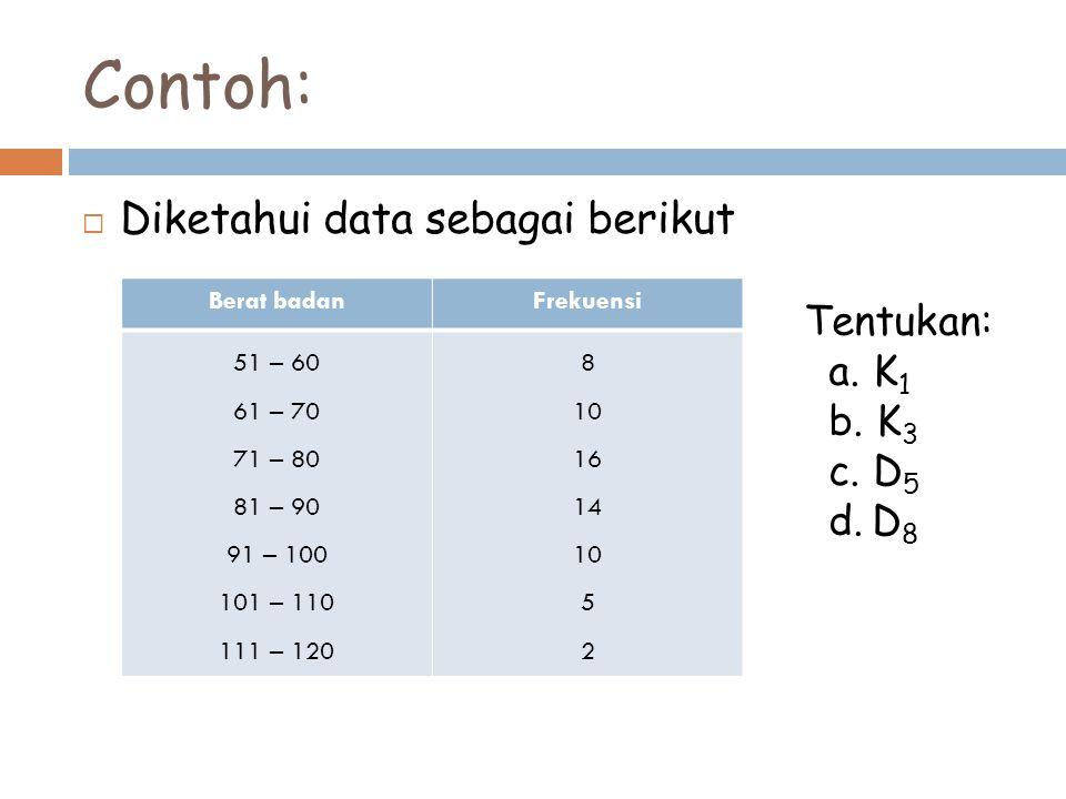Contoh: Diketahui data sebagai berikut Tentukan: a. K1 b. K3 c. D5