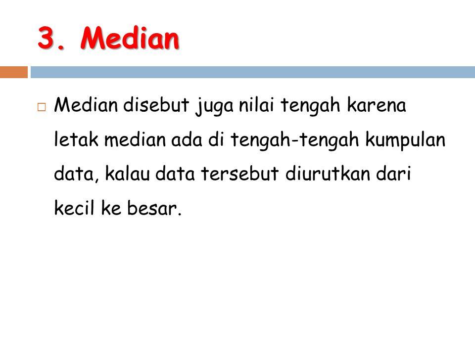 3. Median