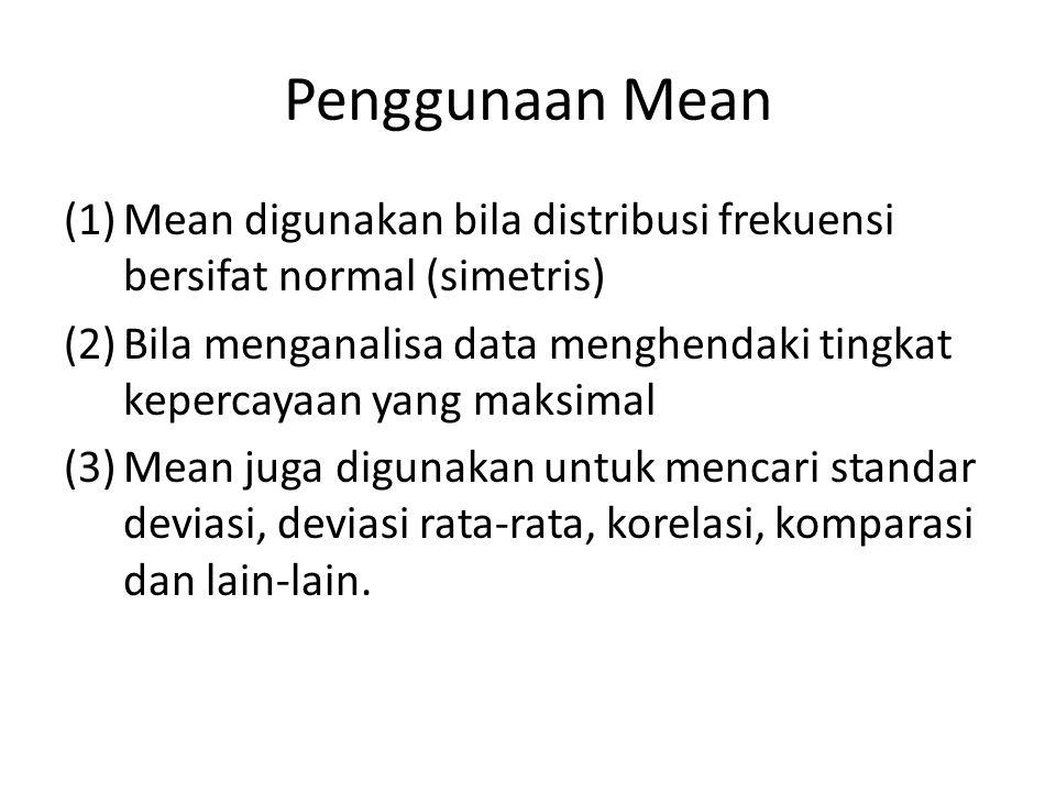 Penggunaan Mean Mean digunakan bila distribusi frekuensi bersifat normal (simetris)