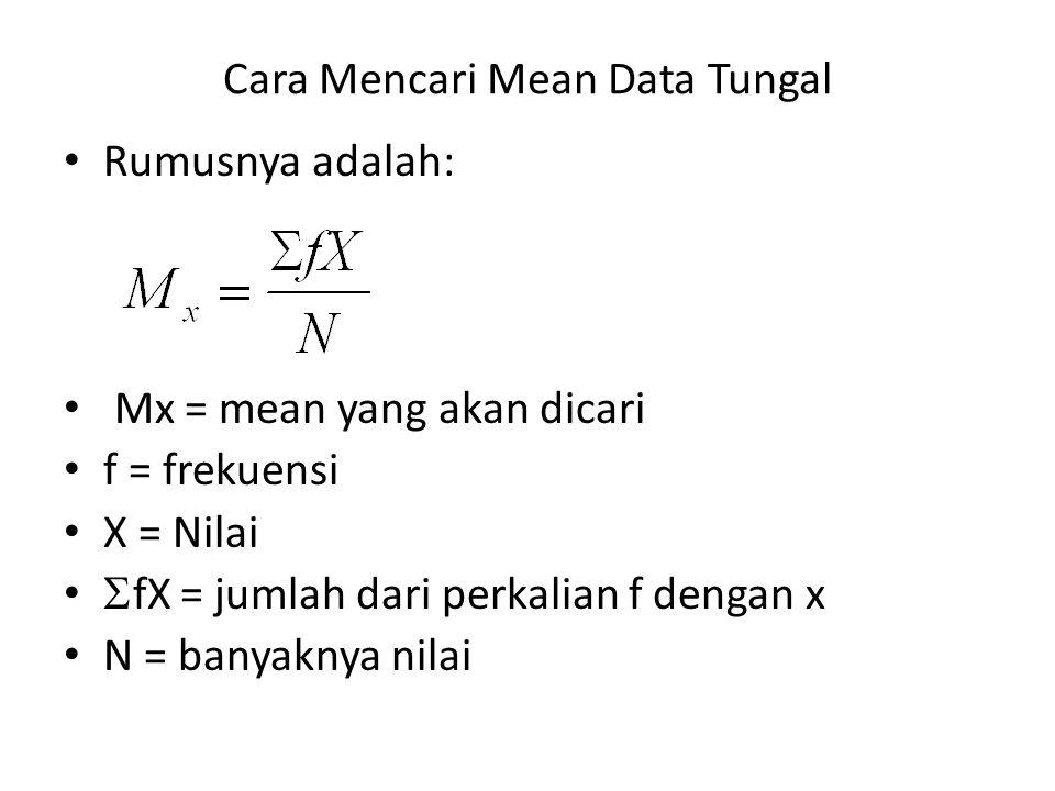 Cara Mencari Mean Data Tungal