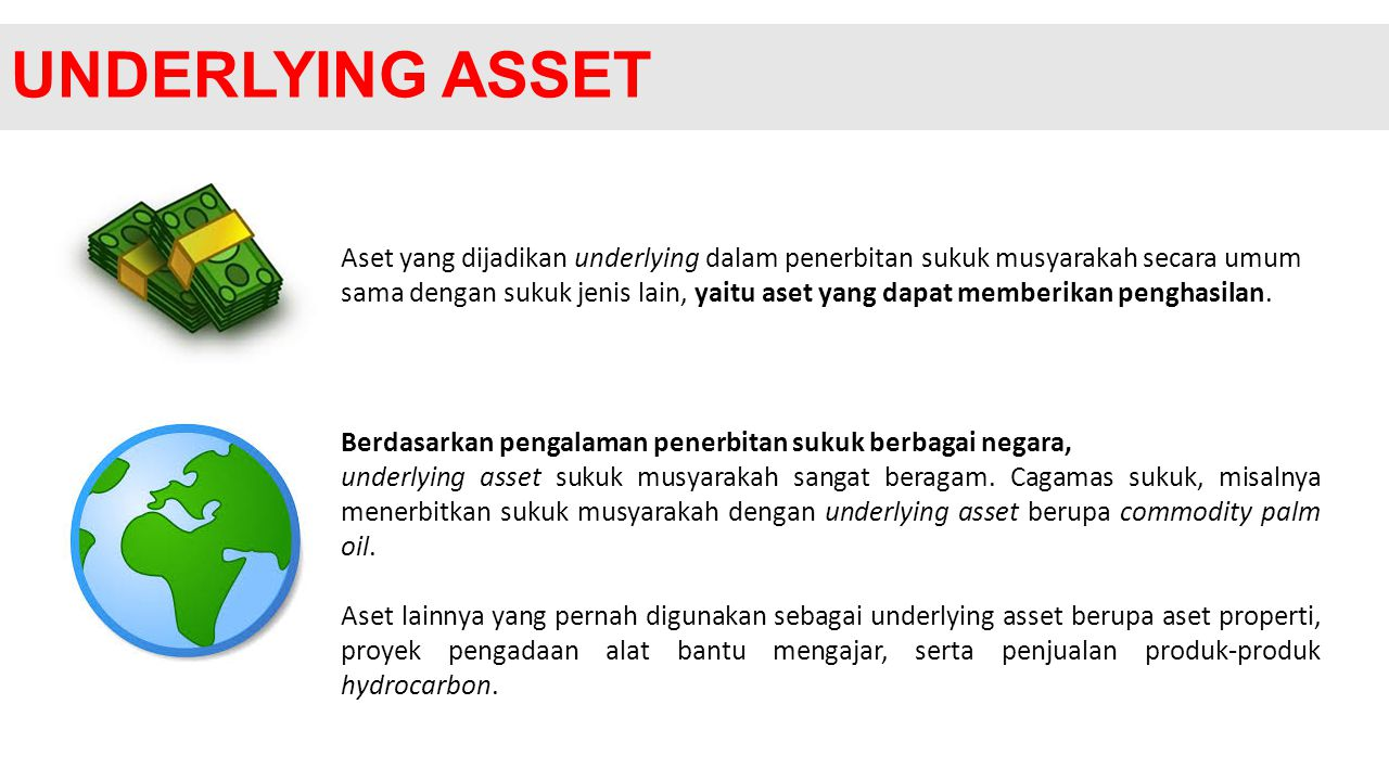 UNDERLYING ASSET