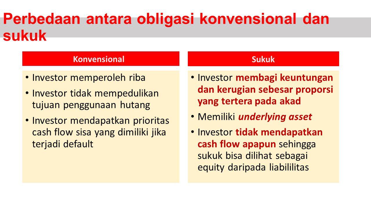 Perbedaan antara obligasi konvensional dan sukuk