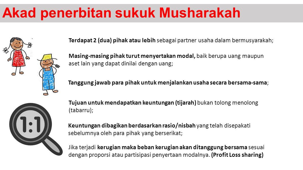 Akad penerbitan sukuk Musharakah
